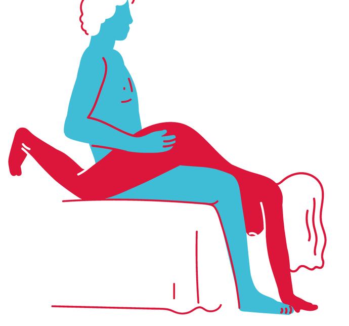 7. kép - A legjobb szexpózok - Ülő talicska